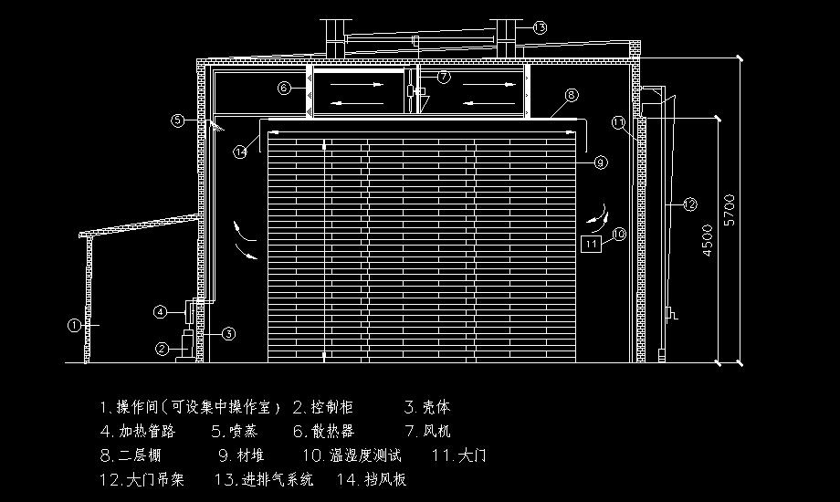 大型木材干燥窑工程原理图